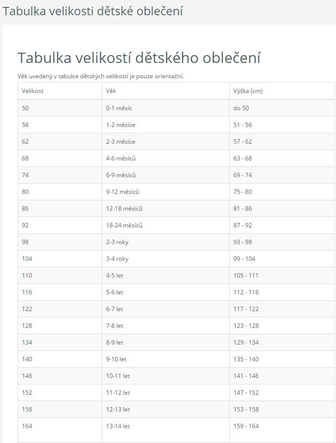 65e50669d58 Sportovní obuv Bugga modrá - Obchůdek Sluníčko